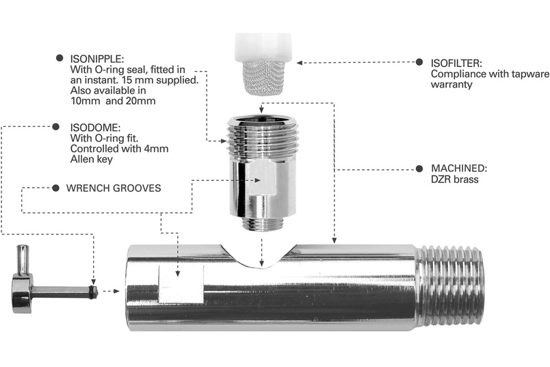 Isovalves save time and water.